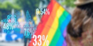 LGBT Census AUS