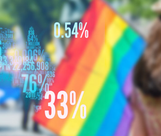 LGBT Census AUS